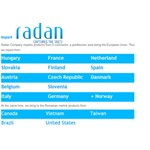 Radan Impex Srl